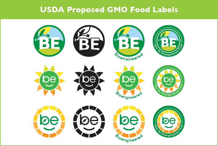 Curious About Gmo Labeling See What Could Be Coming To A Label Near