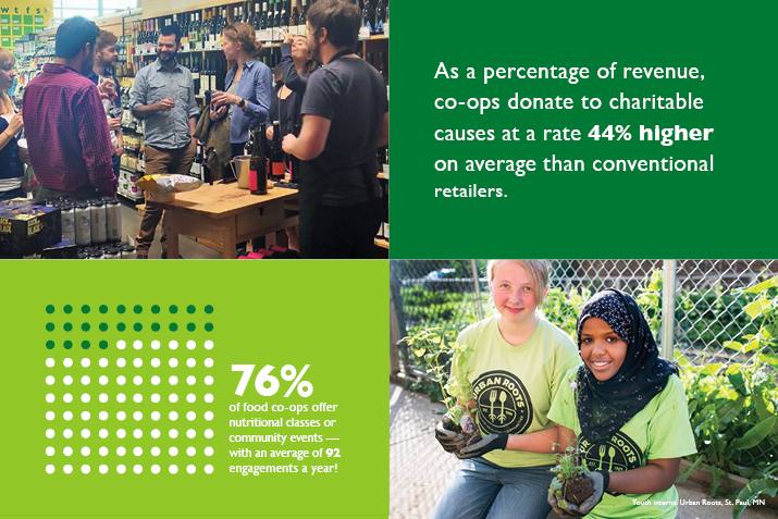 Two photos: A group is gathered for a wine tasting in a food co-op; Two young teens show off their garden plants - part of a food co-op community project
