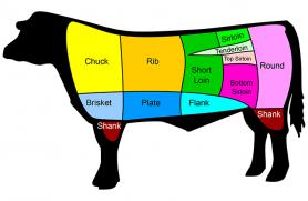 Meat Your Top 5 Affordable Steak Cuts